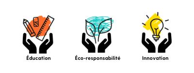 écoresponsabilité, éducation, innovation sont nos 3 valeurs